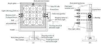 solar fiber optic lighting systems