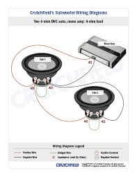 subwoofer wiring diagrams how to wire your subs that amplifier isn t stable for a 1 ohm load so that s probably what you re hearing the amp freaking out even wiring the subs to form a 4 ohm load