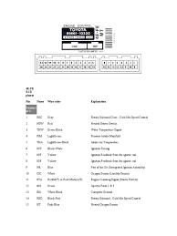 1nz fe ecu wiring diagram pdf 1nz image wiring diagram 1493915521