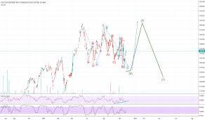 Xlk Stock Price And Chart Bmv Xlk Tradingview