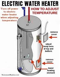 how to change the temperature on your electric water heater adjust electric water heater temperature
