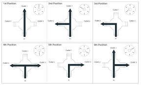 shower diverter valve installation ugh in shower valve delta diagram installation dimensions faucet delta shower valve