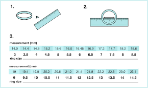 Mens Online Ring Size Chart How To Measure Ring Size At Home In 3 Different Ways