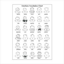 Emotion Chart For Kids 10 Sample Feelings Charts Pdf