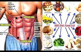 Six Pack Abs Diet Chart In Hindi Pdf Www Bedowntowndaytona Com