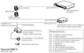 bmw e ews wiring diagram images bmw 525i wiring diagram bmw wiring diagrams bmw ews wiring diagram bmw