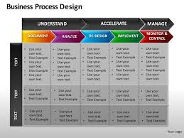 business process template business process design powerpoint presentation templates