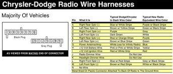 wiring diagram for panasonic car stereo wiring panasonic car radio wiring diagram jodebal com on wiring diagram for panasonic car stereo