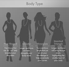 a factor that can be over looked when purchasing necklace lengths is type and neck size for women your dress size or size of your bust can determine