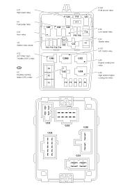 alternator wiring diagram 98 contour wiring diagram toolbox 98 grand marquis fuse diagram wiring diagram used alternator wiring diagram 98 contour