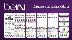 New beIN Sports packages 2021 باقات جديد بين سبورت - YouTube