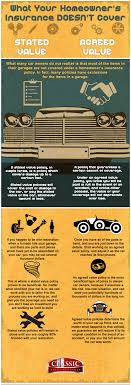 Cash value life insurance is meant to give you life insurance coverage all while building up your savings. 16 Collector Car Infographics Ideas Collector Cars Car Insurance Classic Cars