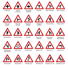 a triangle sign means