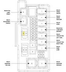 similiar 2006 jeep commander fuse box location keywords diagram besides 2006 jeep mander fuse box diagram moreover 2004 jeep