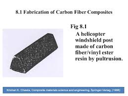Ppt On Composite Materials Composite Materials Chapter 8 Carbon Fiber Composites Ppt Video