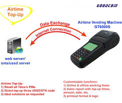 Airtime Vending Machines For Sale Simple Portable GPRS USSD Airtime Vending Machine Mobile Recharge Terminal