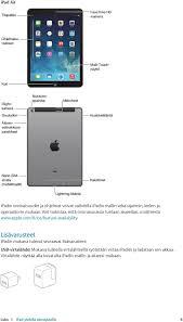iphone 6 käyttöönotto ilman sim