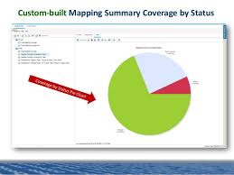In Hp Alm What Does The Pie Chart Leveraging Hpe Alm Querysurge To Test Hpe Vertica