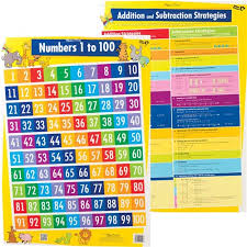Chart Numbers 1 100 Addition Subtraction
