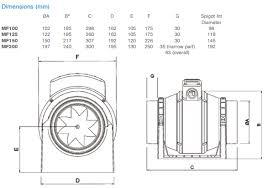 manrose mf100t 100mm 4 inline mixflo duct fan order online view
