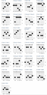 Guitar Chord Chart Ultimate Learn Guitar Chords