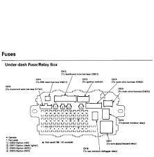 honda civic fuse box diagrams honda tech 2000 Civic Fuse Box Diagram interior fuse panel diagram 2000 honda civic fuse box diagram