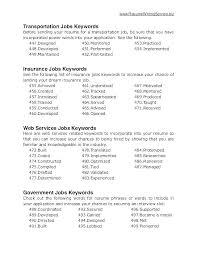 Resume Keywords List