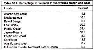 essay on natural disasters top essays geography percentage of tsunami in the world s ocean and seas