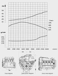 deutz 1011 engine parts diagram auto electrical wiring diagram deutz engine diagram