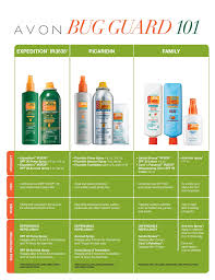 Avon Skin Care Chart Use This Chart To Find Out Which Avon Skin So Soft Bug Guard