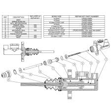 Details About A P Racing Brake Master Cylinder Repair Kit For 0 875 7 8 Inch Bore Cylinder