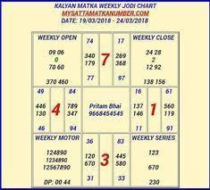 26 Best Naresh Images Kalyan Tips Main Mumbai Lottery