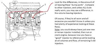 3126 cat engine diagram 3126 image wiring diagram viewing a th 864 rogator 3126 cat problems on 3126 cat engine diagram