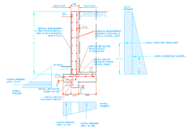 Small Picture Top 25 best Reinforced Concrete Wall Design Example