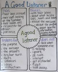best good listener ideas good listening skills good listener anchor chart for back to school clever classroom blog