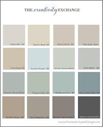 Sherwin Williams Color Palette The Most Popular Paint Colors On Pinterest Creativity And Mondays