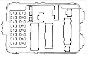 trailer wiring color code diagram overdrive ups in 10kva 91 240sx accord fuse box wiring diagram meta under dash layout ricks auto repair advice interior 1997