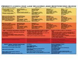 Pa Dui Sentencing Chart 2019 Underage Dui Defense Attorney Applebaum Associates