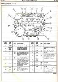 91 fuse diagram legend wire center • 1998 ford ranger fuse box ford ranger fuse panel diagram box famous likeness nor large 1998 ford ranger fuse box
