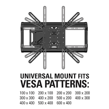 Vesa Pattern Custom SANUS FullMotion TV Wall Mount For 48 To 48 TVs