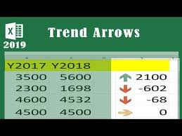 How To Add Arrows In Excel Chart Adding Trend Arrows To Excel Workbooks