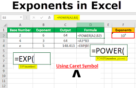 Exponents In Excel Complete Guide To Use Exponent In Excel