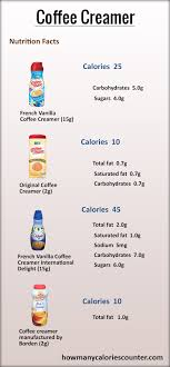 What is the best coffee creamer for weight loss? How Many Calories In A Coffee Creamer How Many Calories Counter