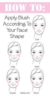 not all faces are shaped the same so blush should not be applied the same to hac makeup