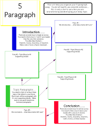 paragraph essay organizer paragraph essay 5 paragraph essay organizer