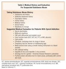 Chronic Role Suboxone Patient The Treating Of Pain addicted Opioid vwagqtT