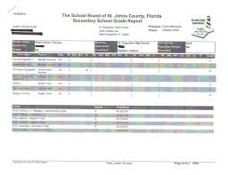 Austin Earns Top Grades On His First High School Report Card For The