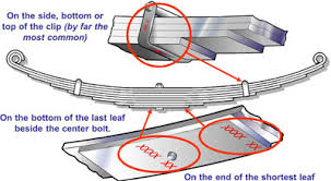 Ford Leaf Spring Code Chart How To Measure And Idenify Leaf Springs