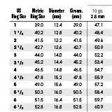 Ring Blank Size Chart Contenti Ring Blank Sizing Chart Bedowntowndaytona Com