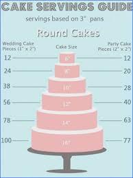 Wilton Wedding Cake Cutting Guide Wedding Cake From Imacimagesco